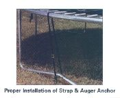 Trampoline and Enclosure Security Kits