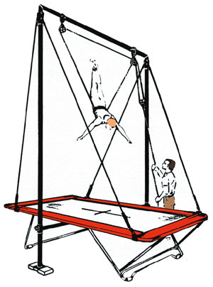 Trampoline Spotting Rig Attaches To Frame